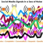 Social Media Signals